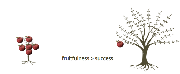 Fruitfulness1